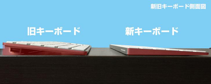 iMacキーボード