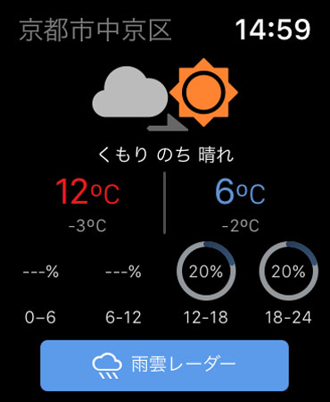 Applewatch4の天気